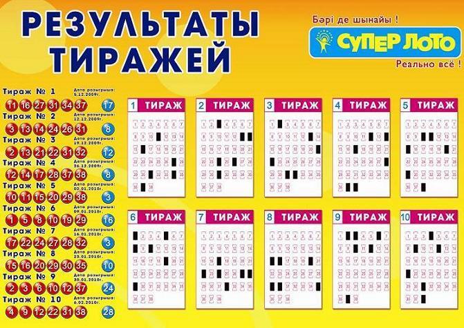 пользователи Вконтакте гослото 5 из 36 итоги тиража Мале