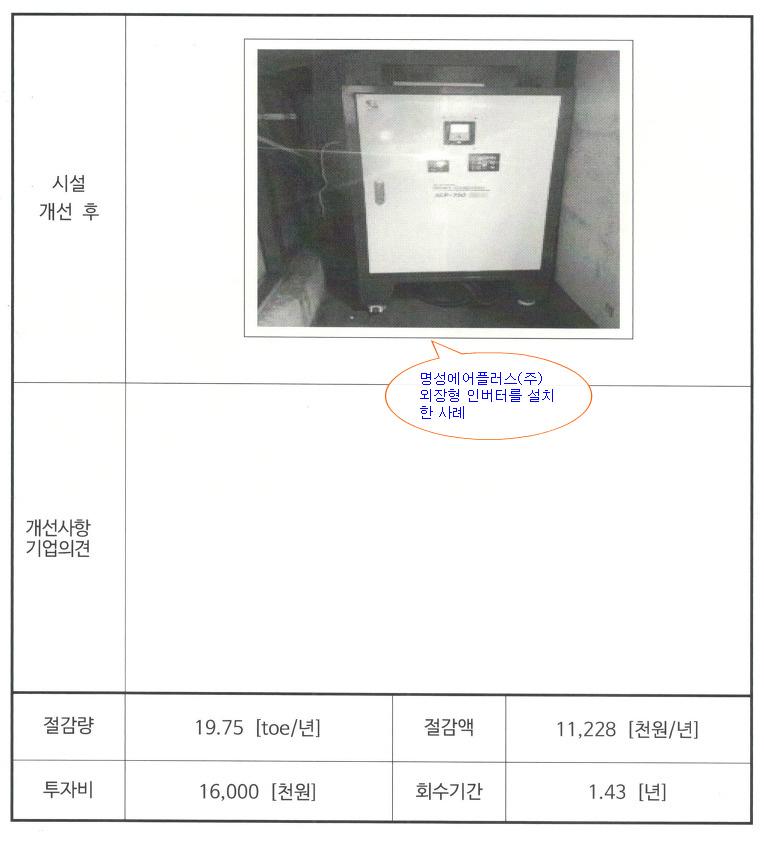2016년 울산시 중소기업 진단 및 시설개선사업-전력절감 지원 사업