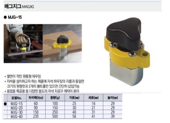 매그지그 MJG-40 매그스위치 제조업체의 공작기계/마그네틱 가격비교 및 판매정보 소개